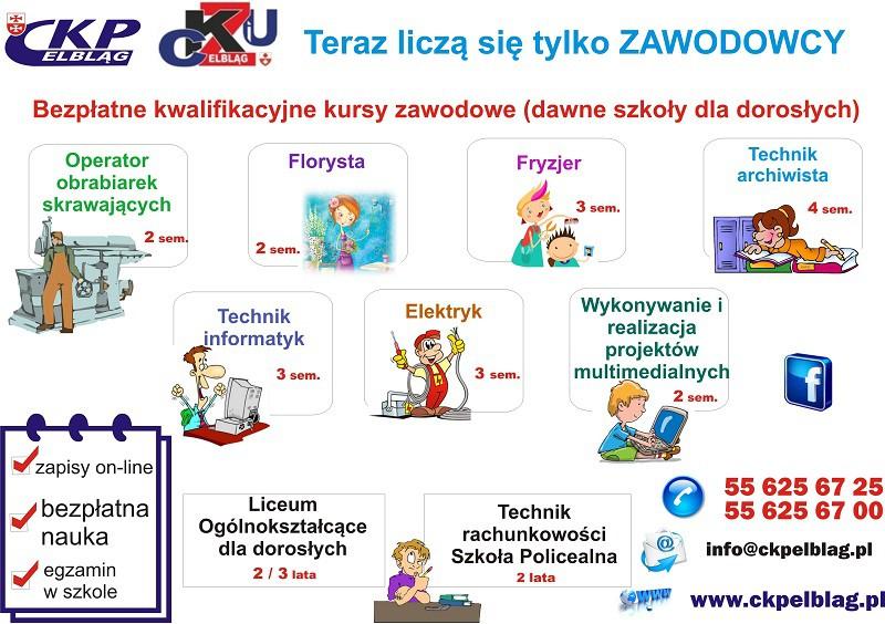 Nowa Oferta Szkoleniowa Ckp I Ckziu Elbląg