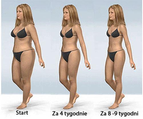 Jak schudnąć bez ćwiczeń i czy to w ogóle możliwe? - sunela.eu